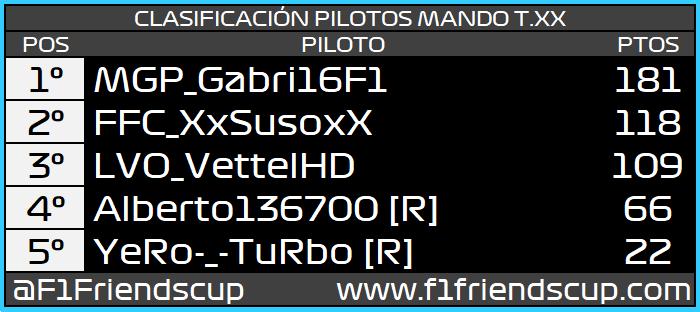 | F1 17 T.XX | Clasificaciones por periféricos 521
