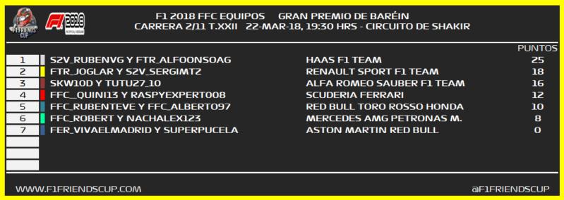 [2/11 GP - T.22] GRAN PREMIO DE BAHREIN (SAKHIR) 574