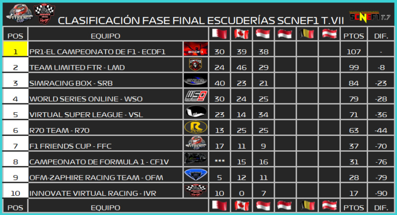 | SCNEF1 T.VII | CENTRAL DE ESTADÍSTICAS - FASE FINAL 676