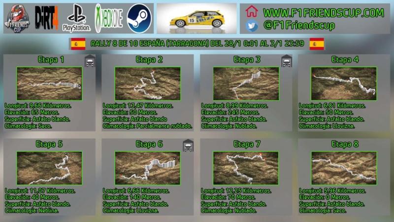 | DIRT 4 RALLY 8 DE 10 | TARRAGONA, ESPAÑA | SEAT IBIZA KITCAR Calend12