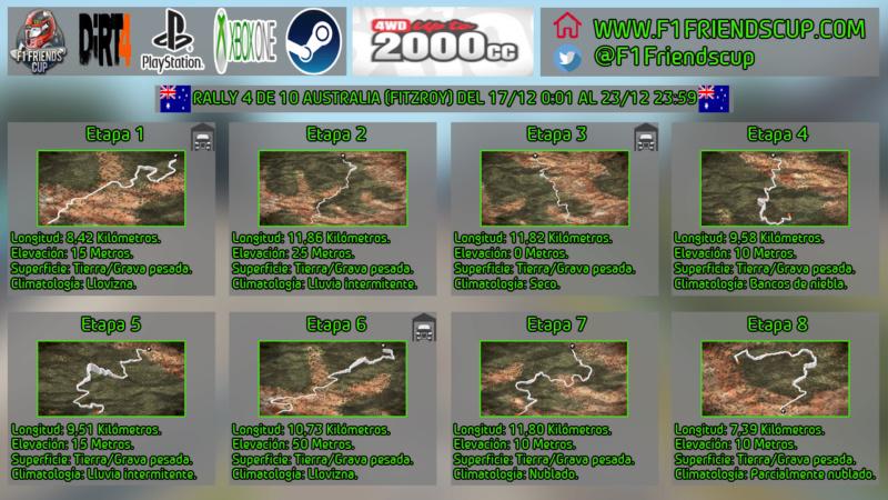 | DIRT 4 RALLY 4 DE 10 | FITZROY, AUSTRALIA | GRUPO UP TO 2000CC (4WD) Calend22
