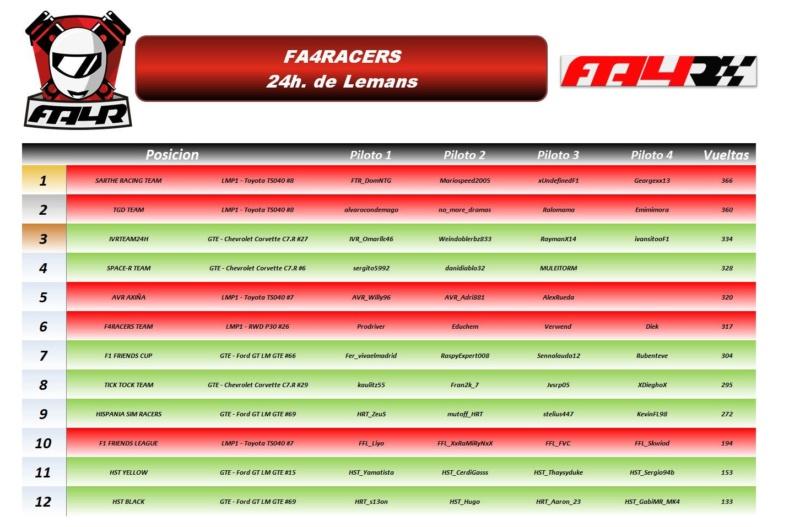 | P.CARS 2 24 H LE MANS | Nuestras 24 Horas de Le Mans Ddd10
