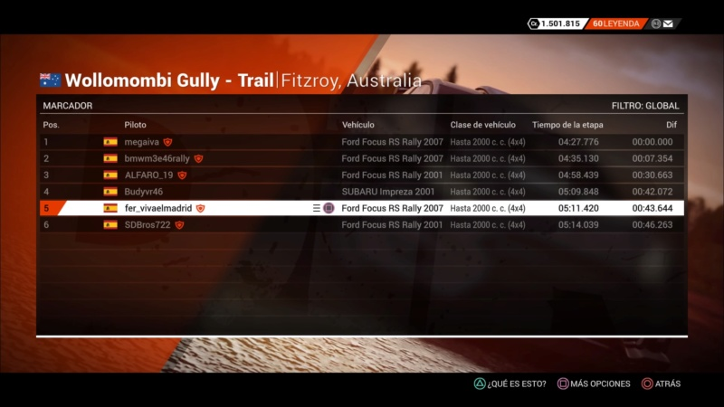 | DIRT 4 RALLY 4 DE 10 | FITZROY, AUSTRALIA | GRUPO UP TO 2000CC (4WD) Dirt_422