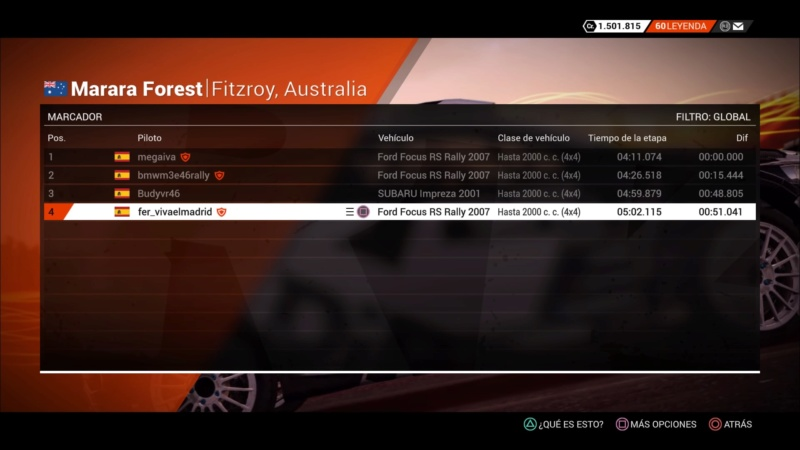 | DIRT 4 RALLY 4 DE 10 | FITZROY, AUSTRALIA | GRUPO UP TO 2000CC (4WD) Dirt_430