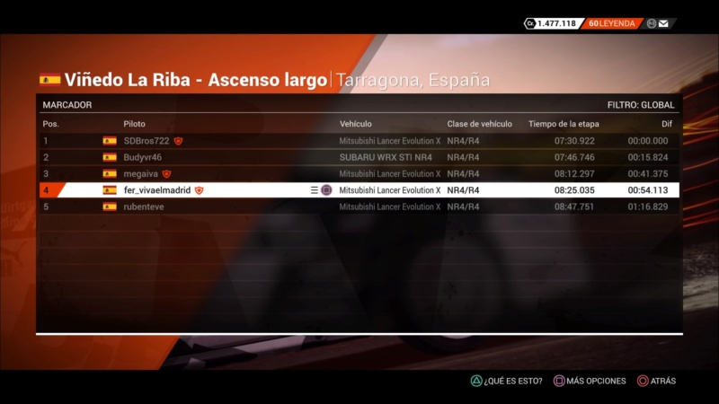 | DIRT 4 RALLY 5 DE 10 | TARRAGONA, ESPAÑA | GRUPO UP TO NR4/R4 Dirt_438