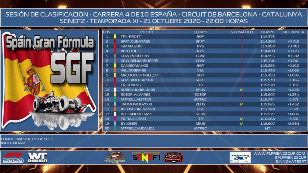[SCNEF1 - SCNEF2 T.X - C: 4/10] GRAN PREMIO ESPAÑA - CIRCUIT CATALUNYA - RESULTADOS OFICIALES F113