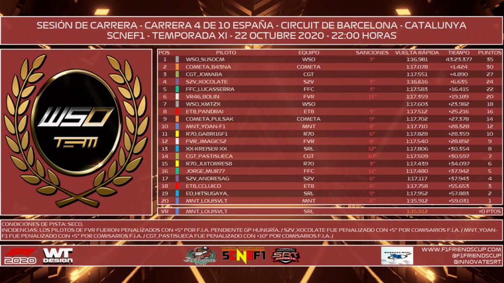 [SCNEF1 - SCNEF2 T.X - C: 4/10] GRAN PREMIO ESPAÑA - CIRCUIT CATALUNYA - RESULTADOS OFICIALES F1210