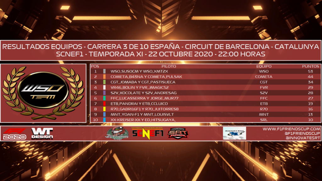 [SCNEF1 - SCNEF2 T.X - C: 4/10] GRAN PREMIO ESPAÑA - CIRCUIT CATALUNYA - RESULTADOS OFICIALES F1310