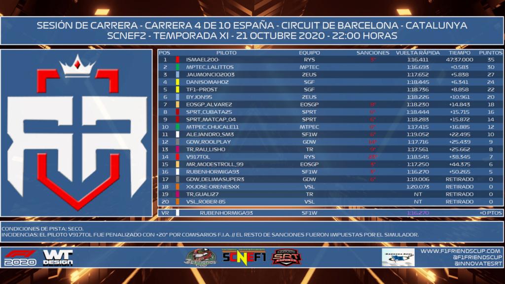 [SCNEF1 - SCNEF2 T.X - C: 4/10] GRAN PREMIO ESPAÑA - CIRCUIT CATALUNYA - RESULTADOS OFICIALES F213
