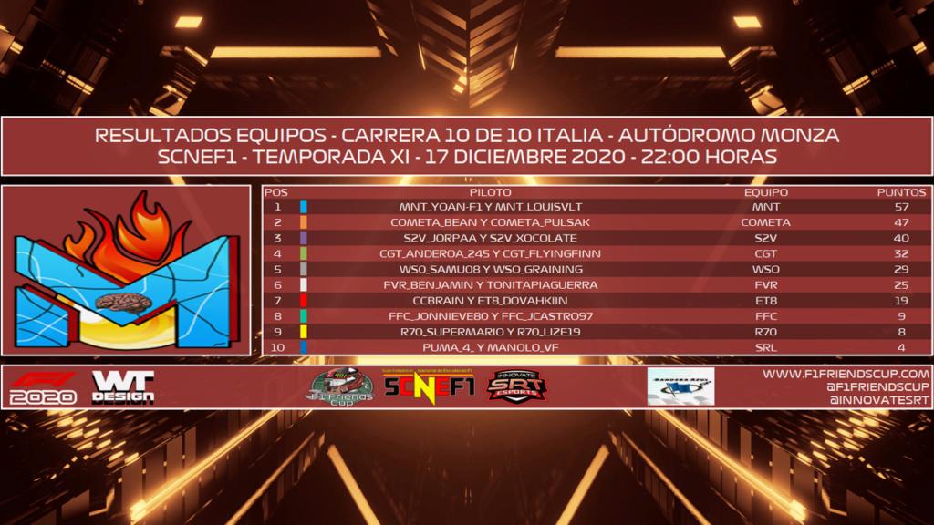 [SCNEF1 - SCNEF2 T.X - C: 10/10] GRAN PREMIO ITALIA - MONZA - RESULTADOS OFICIALES F310