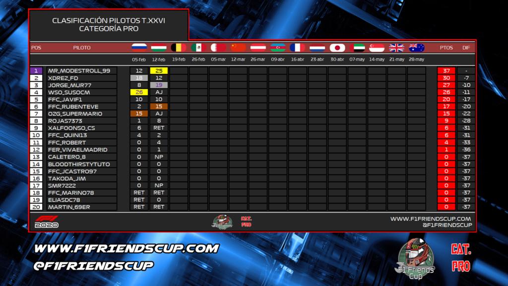 | F1 2020 T.XXVI PRO | CENTRAL DE ESTADÍSTICAS TEMPORADA XXVI F1 2020 Hungrz11