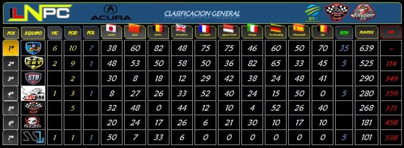 | ILNPC T.II | ¡Otra temporada que se nos va! Img-2013