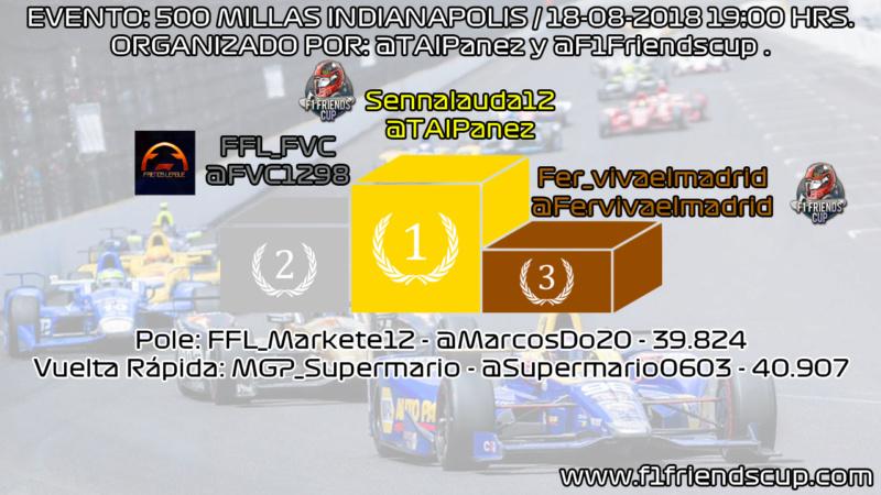 | PC2 EVENTO INDY 500 | El día que hicimos la carrera más larga en F1 Friends Cup Indy_f10