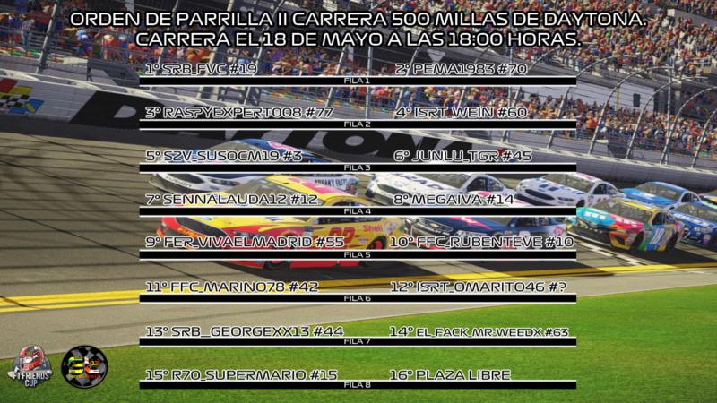 | EVENTO PC2: II CARRERA 500 MILLAS DAYTONA | SORTEO Y RESULTADOS SUPERPOLE Ordenp10