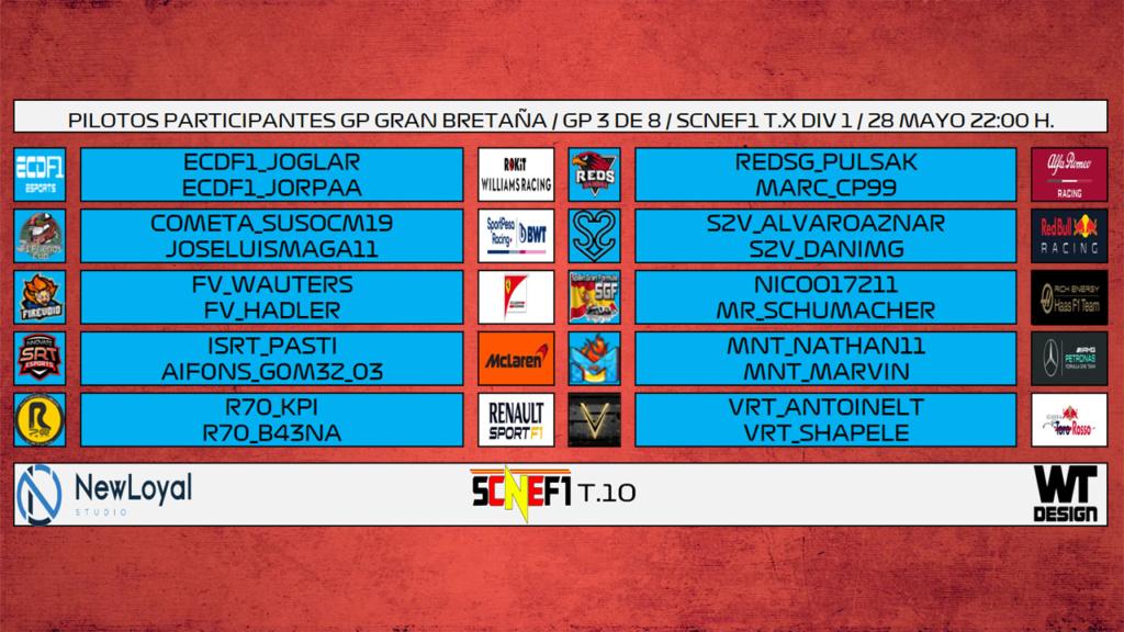| SCNEF1 | S2V Esports y S2V_DaniMG suman y siguen Piloto11