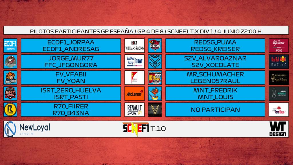   SCNEF1   Firevoid: Primera victoria en la SCNEF1 y Simracing Piloto21