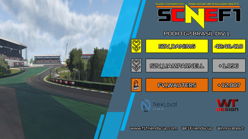 | CRÓNICA | S2V Esports domina con mano de hierro el primer gp Podio_10