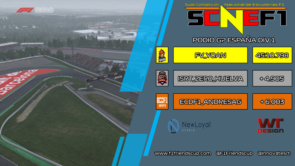   SCNEF1   Firevoid: Primera victoria en la SCNEF1 y Simracing Podio_11