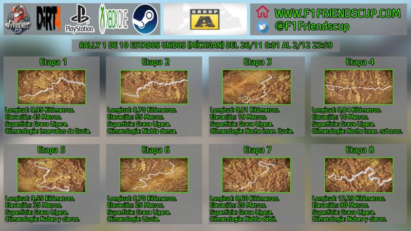 | DIRT 4 RALLY 1 DE 10 | MÍCHIGAN, ESTADOS UNIDOS | GRUPO A  Rally111
