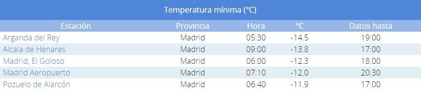 El clima de hoy donde tú vives - Página 32 0123