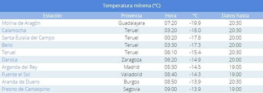 El clima de hoy donde tú vives - Página 32 0222
