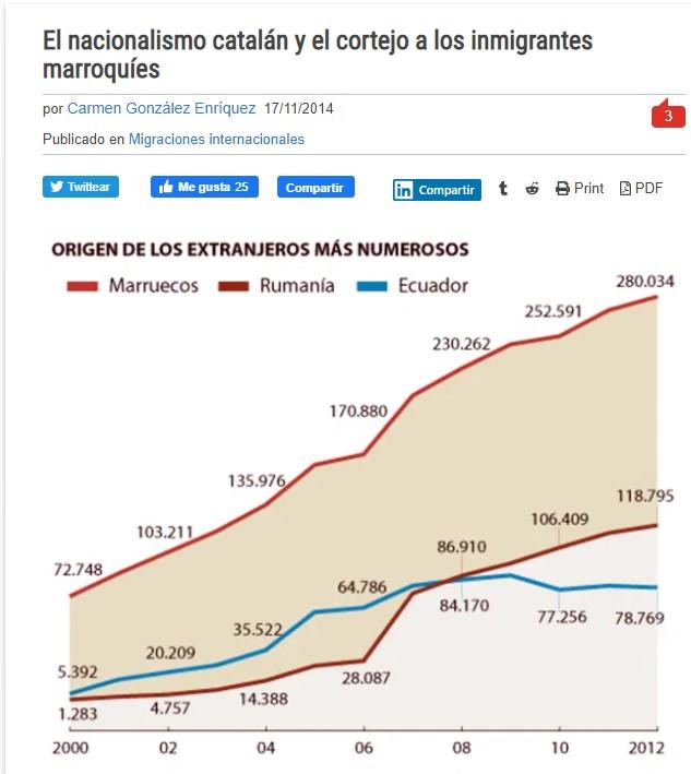 Catalunya discriminada por Madrid - Página 2 0230