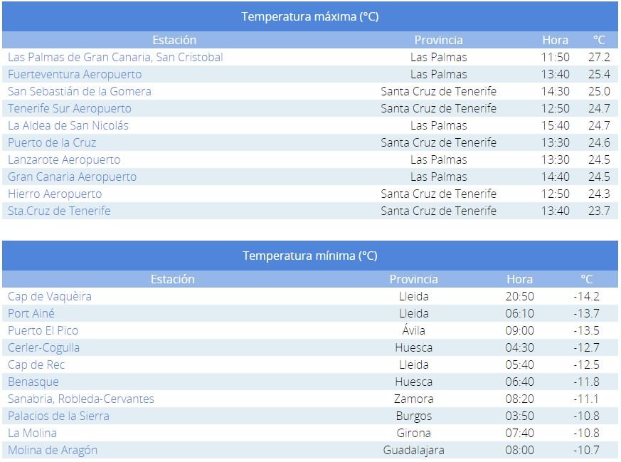 El clima de hoy donde tú vives - Página 32 0415