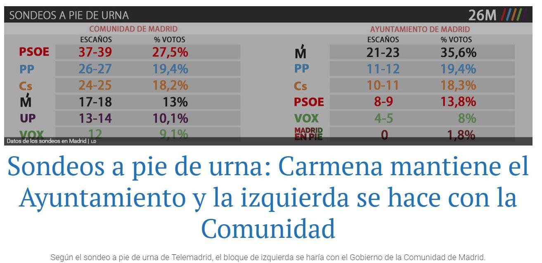 Año electoral en España - Página 6 115