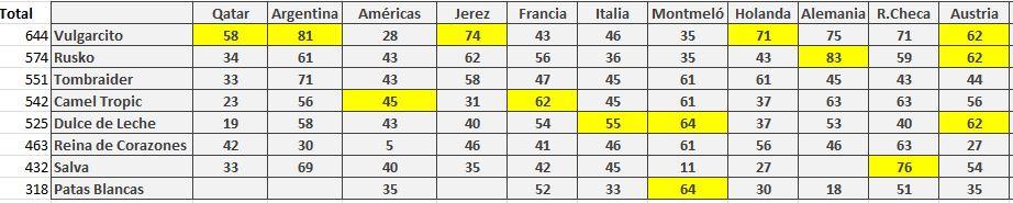 Gran premio Moto GP Austria Austri13