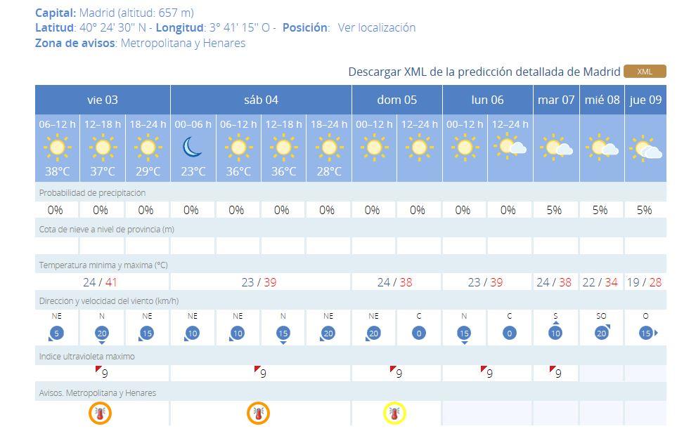 El clima de hoy donde tú vives - Página 12 Calor11