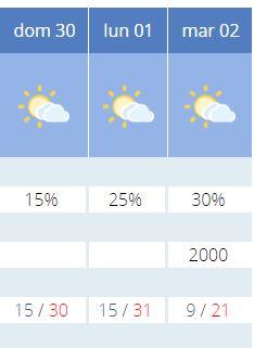 El clima de hoy donde tú vives - Página 12 Captur29