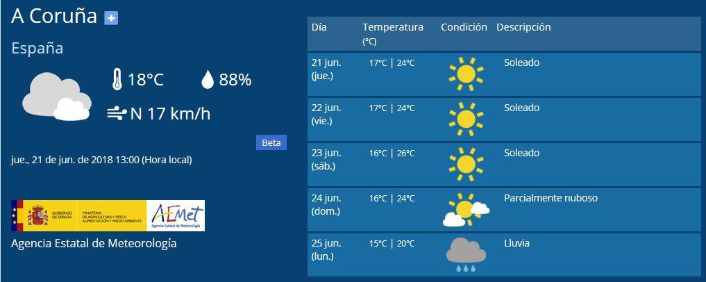 El clima de hoy donde tú vives - Página 11 La_cor11