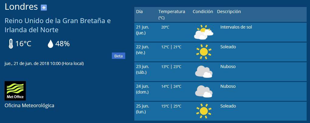 El clima de hoy donde tú vives - Página 11 Londre10