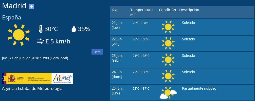 El clima de hoy donde tú vives - Página 11 Madrid10