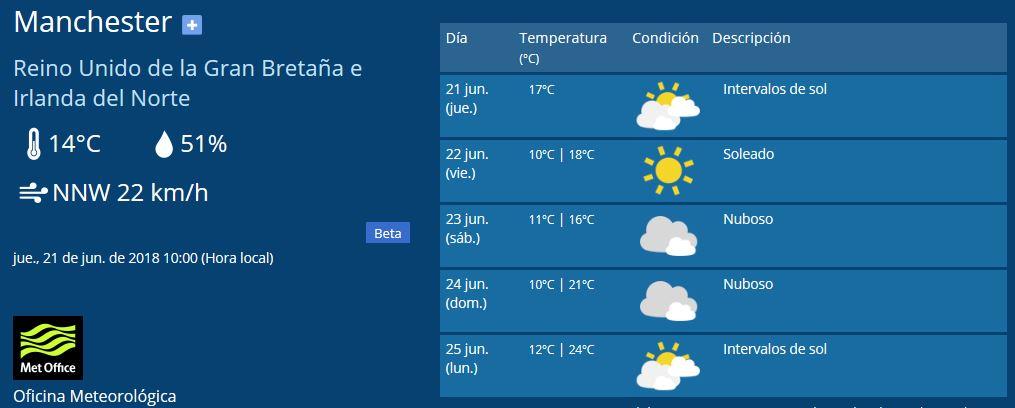 El clima de hoy donde tú vives - Página 11 Manche10