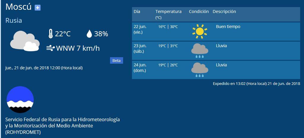 El clima de hoy donde tú vives - Página 11 Moscu10