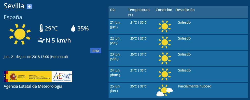 El clima de hoy donde tú vives - Página 11 Sevill10