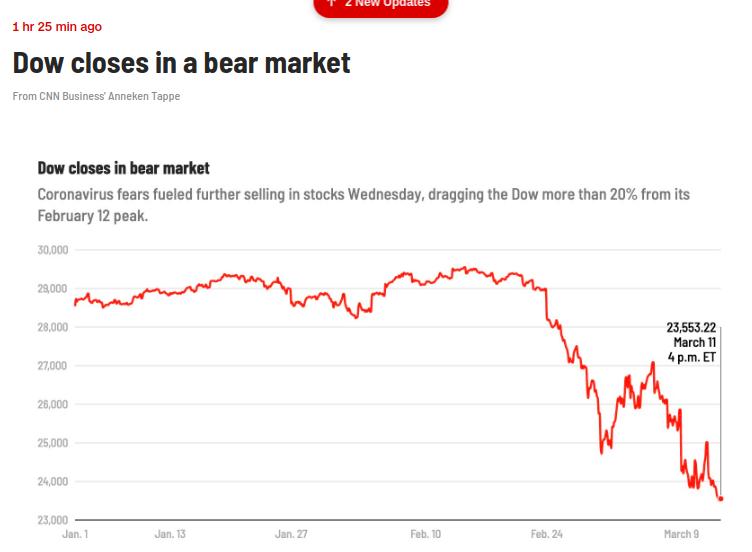 Nova ekonomska kriza 2019 - 2020 - Page 3 Bear10