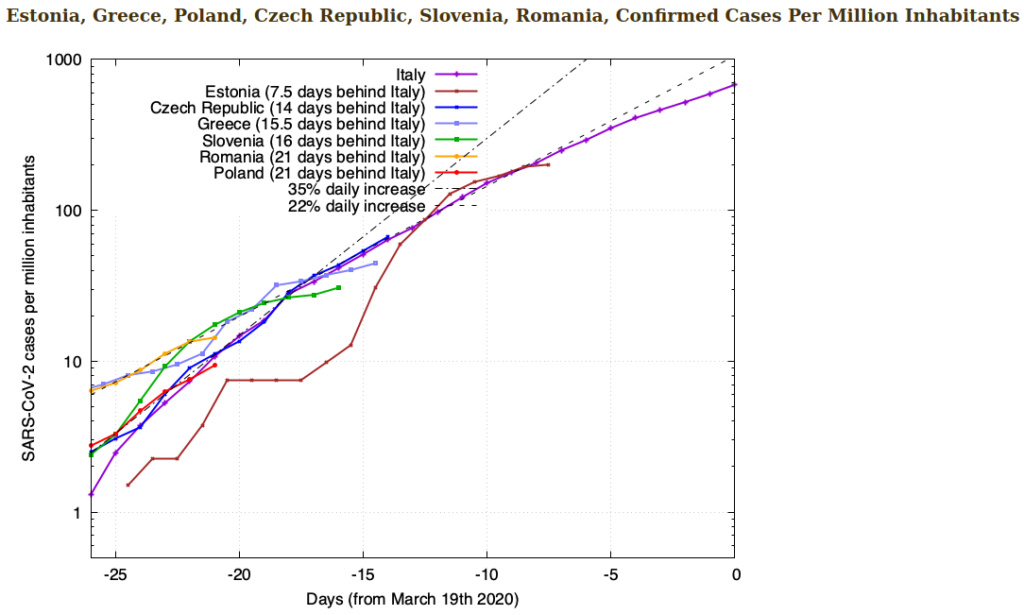 f(x)= .... Coronavirus Covid-19 - Page 13 Scree802