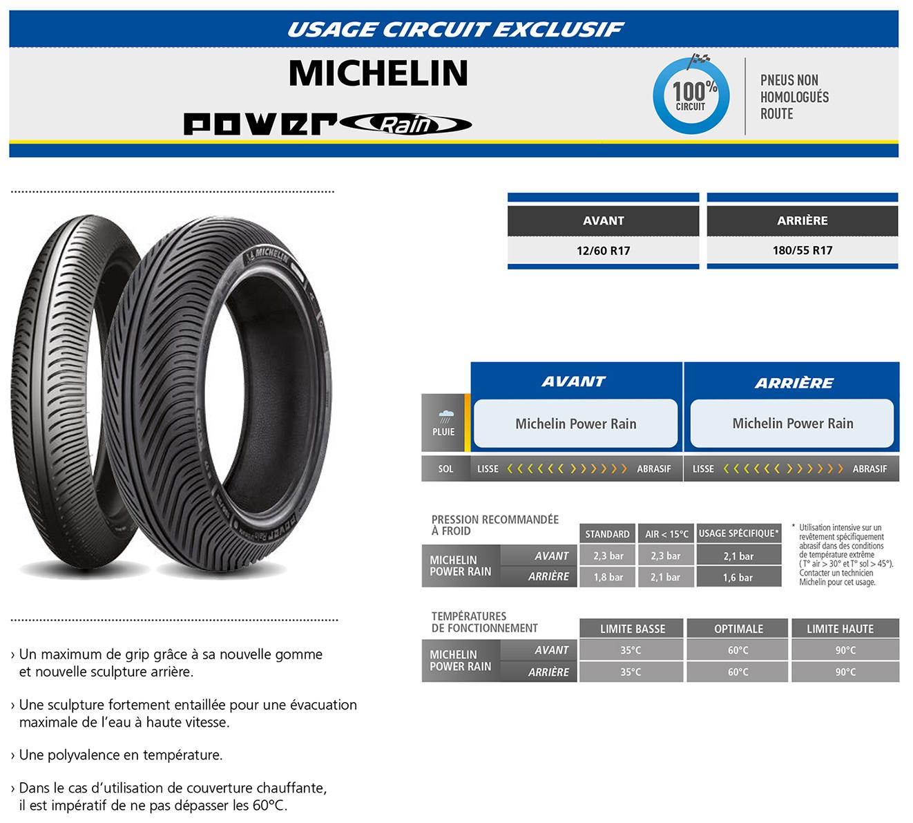 Tableau pressions pneumatiques moto Michel19