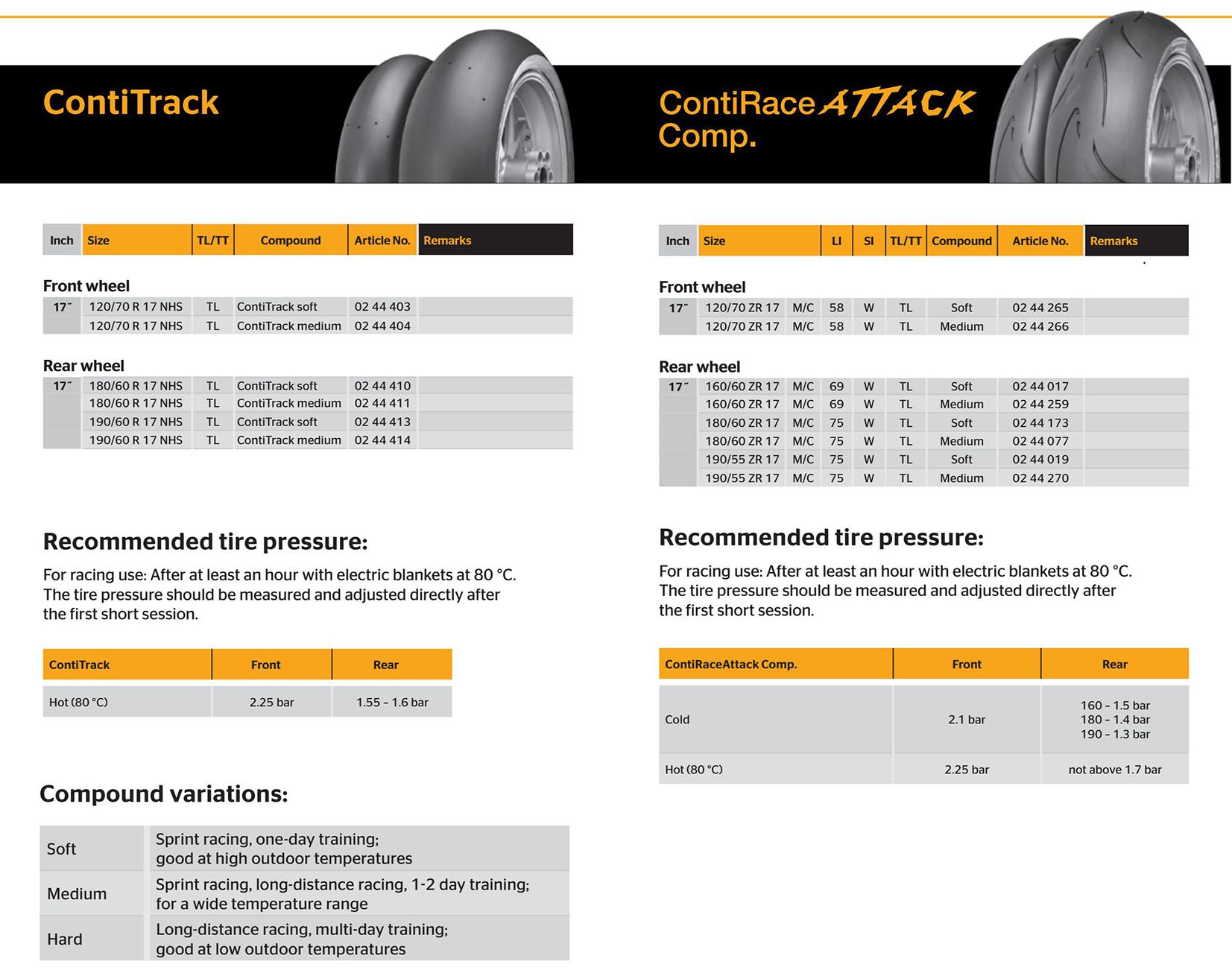 Tableau pressions pneumatiques moto Racing13