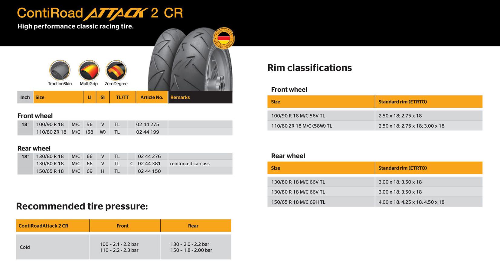 Tableau pressions pneumatiques moto Racing16