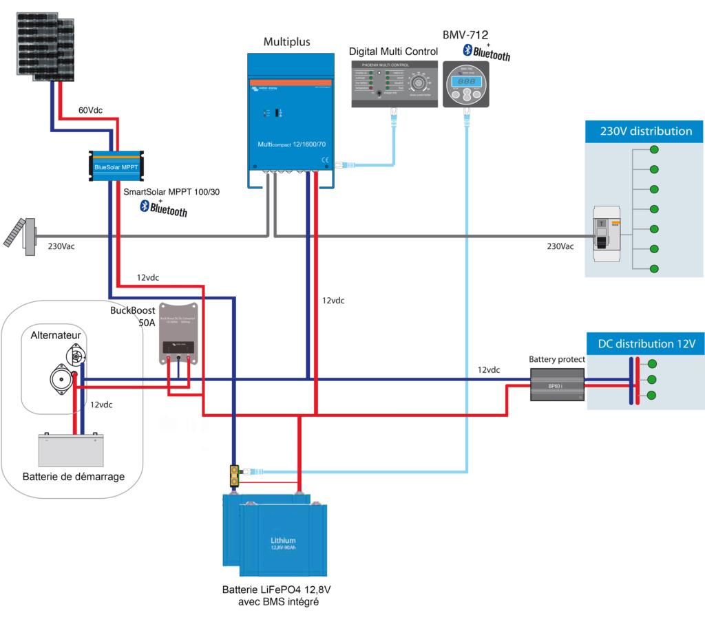 Preparation d un fourgon, Schema Electrique / Lithium - Page 2 Fp_sch11