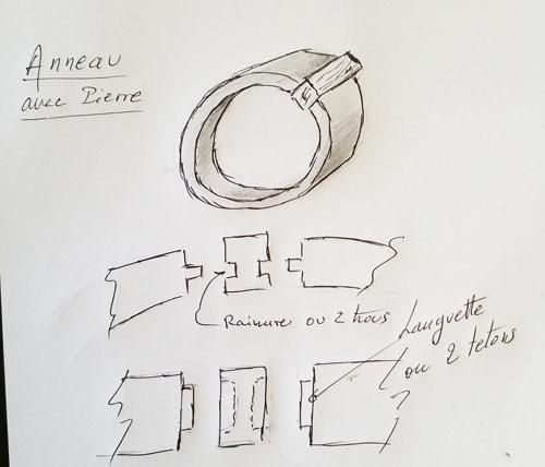 BRACELET articulé, et BAGUE avec une pierre Bague11