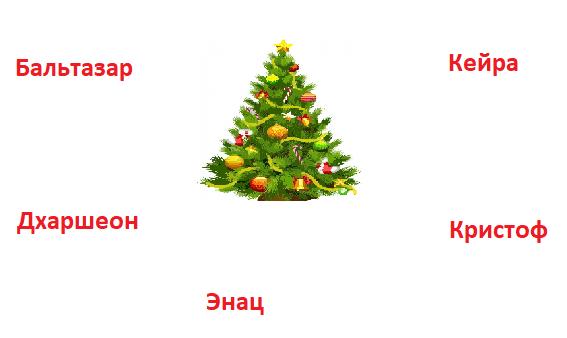 Рождественско-новогодний Мордобой Ea10