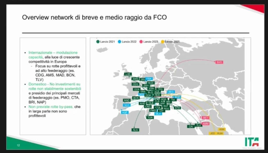 La presentazione di ITA  03a3df10