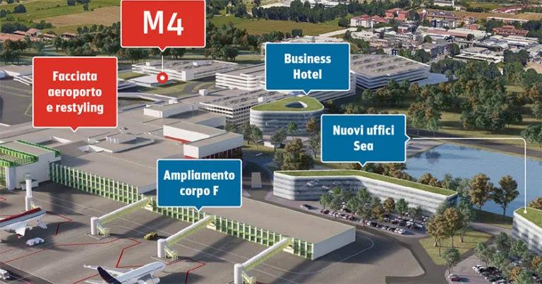 La ex nuova Linate - i lavori non piu' previsti 9fcb9510