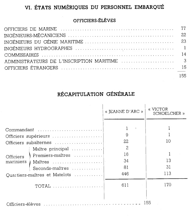 CROISEUR ÉCOLE JEANNE D'ARC - Page 5 0311