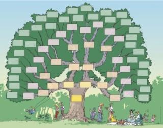 Genealogie.com ouvre une bibliothèque généalogique virtuelle Droppe12