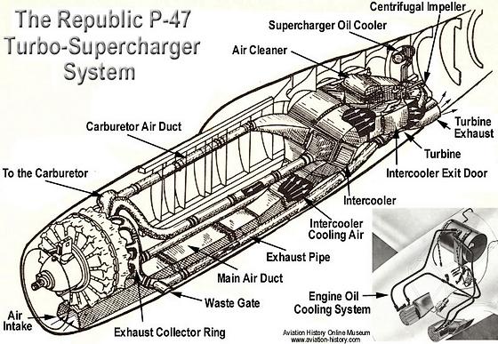 """Republic P-47D """"Thunderbolt"""" Instal10"""